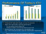 performance of today s iov