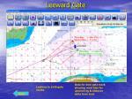 leeward gate