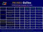 promed galileo13