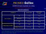 promed galileo7