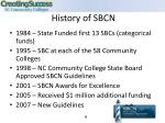 history of sbcn