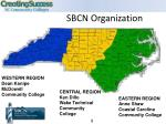 sbcn organization