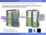 exemplo direcionamento da carga no processador