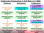 collaborative examinations in aln shen et al 2004