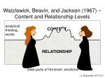 watzlawick beavin and jackson 1967 content and relationship levels26