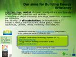 our aims for building energy efficiency