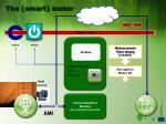 the smart meter