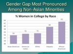 gender gap most pronounced among non asian minorities