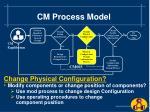 cm process model23