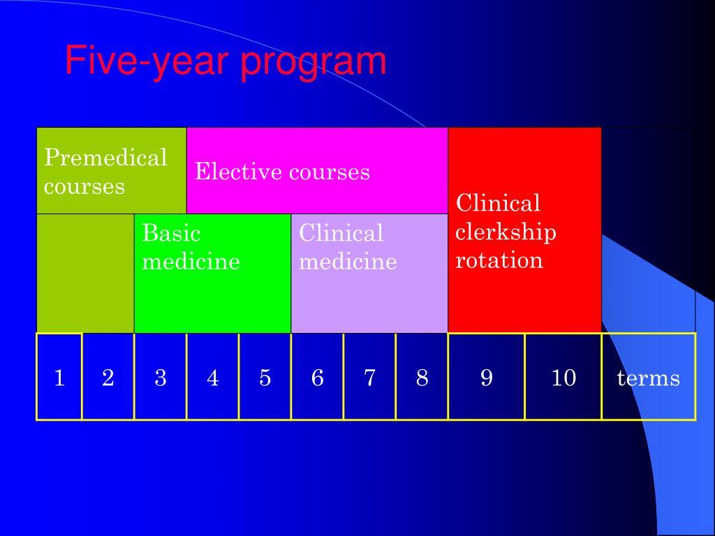 Five-year program