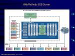webmethods b2b server