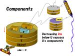 components12