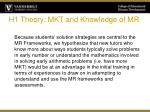 h1 theory mkt and knowledge of mr