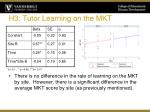 h3 tutor learning on the mkt
