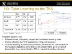 h3 tutor learning on the tka