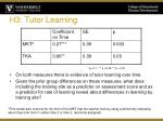 h3 tutor learning22