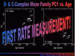 n53 pc1 vs age s c complex