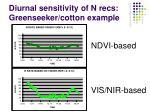 diurnal sensitivity of n recs greenseeker cotton example