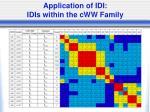 application of idi idis within the cww family