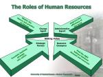 the roles of human resources