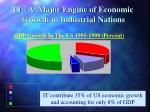 it a major engine of economic growth in industrial nations