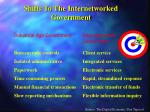 shifts to the internetworked government