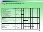 project implementation schedule65