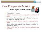 core components activity