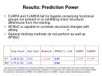 results prediction power