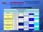 central plant redesign