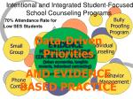 intentional and integrated student focused school counseling programs