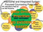 intentional and integrated system focused counseling programs