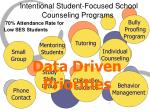 intentional student focused school counseling programs