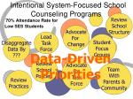 intentional system focused school counseling programs