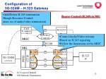 configuration of 3g 324m h 323 gateway