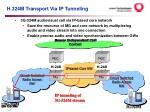 h 324m transport via ip tunneling
