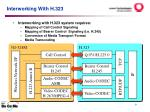 interworking with h 323