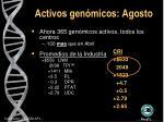 activos gen micos agosto