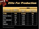 elite for production