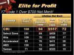 elite for profit