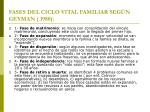 fases del ciclo vital familiar seg n geyman 1980