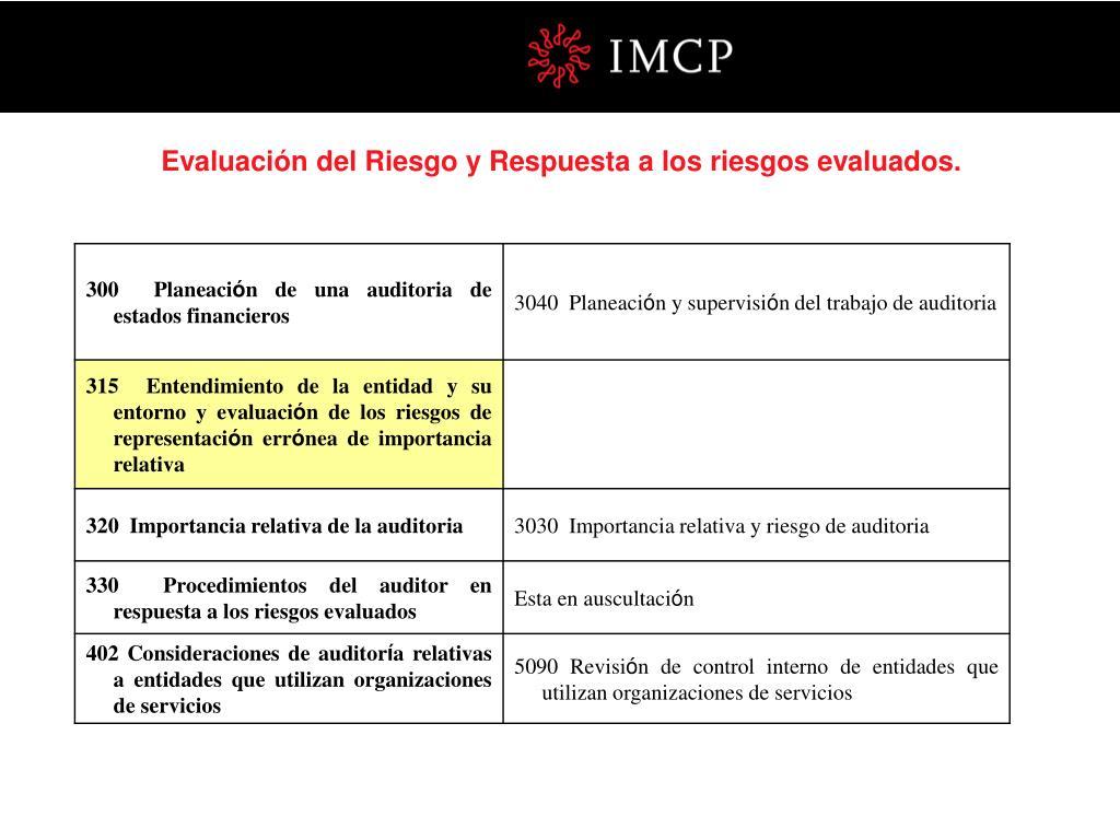 Evaluación del Riesgo y Respuesta a los riesgos evaluados.