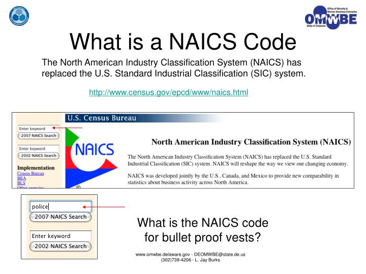 What is a naics code