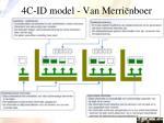 4c id model van merri nboer