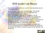 soi model van mayer36