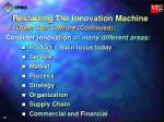 restarting the innovation machine35