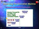 restarting the innovation machine38