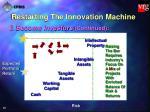 restarting the innovation machine39