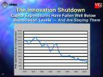 the innovation shutdown17