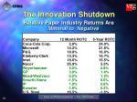 the innovation shutdown18
